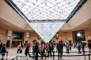 パリのカルーゼル・デュ・ルーヴル(Carrousel du Louvre)
